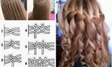 Genç Kızlar İçin Şık Saç Modeli